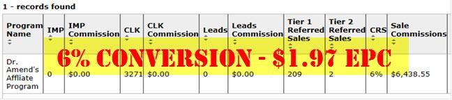 6% Conversion!