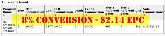 8% Conversion!