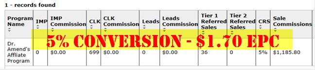 5% Conversion!